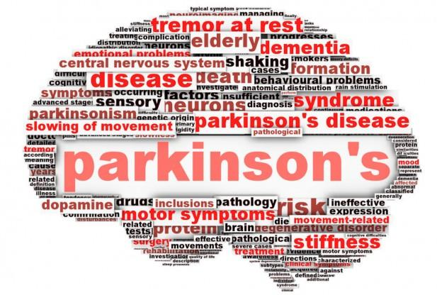 Neuropharmacology of Parkinson's Disease
